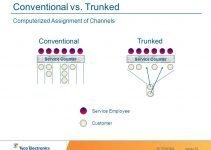 Conventional vs Trunked Radios