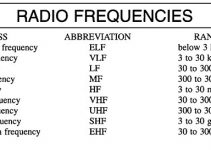Types of Two-Way Radio Frequencies