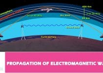Radio Propagation – All You Need to Know