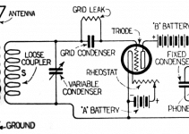 Radio Receiver Functions: All You Need To Know
